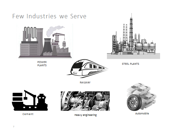 About Anand Systems Engineering Private Limited, India